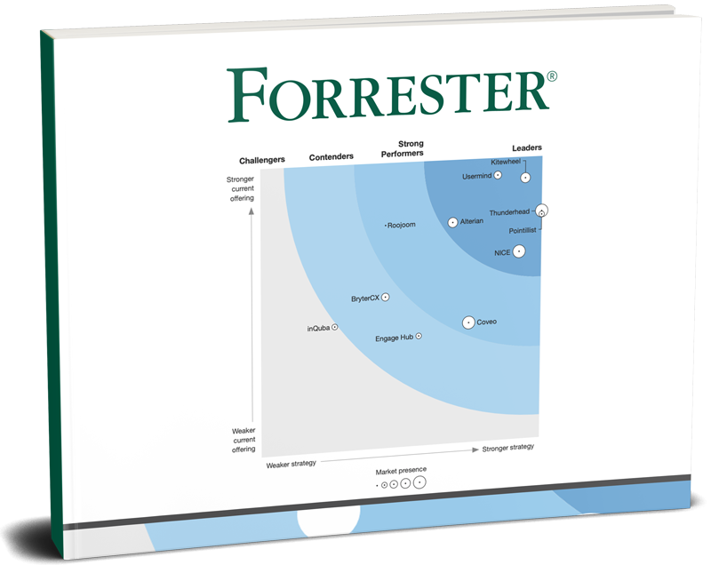 Forrester-Wave-Report-Cover-3D-2020-800x636.png