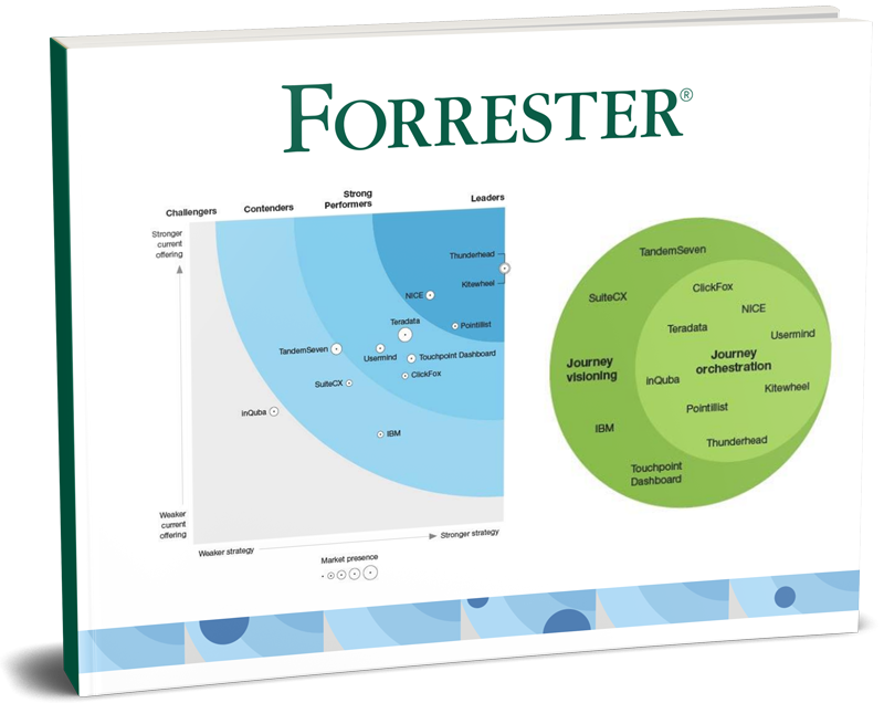 Forrester-Wave-Report-Cover-3D-Q42018-v1-800x636.png