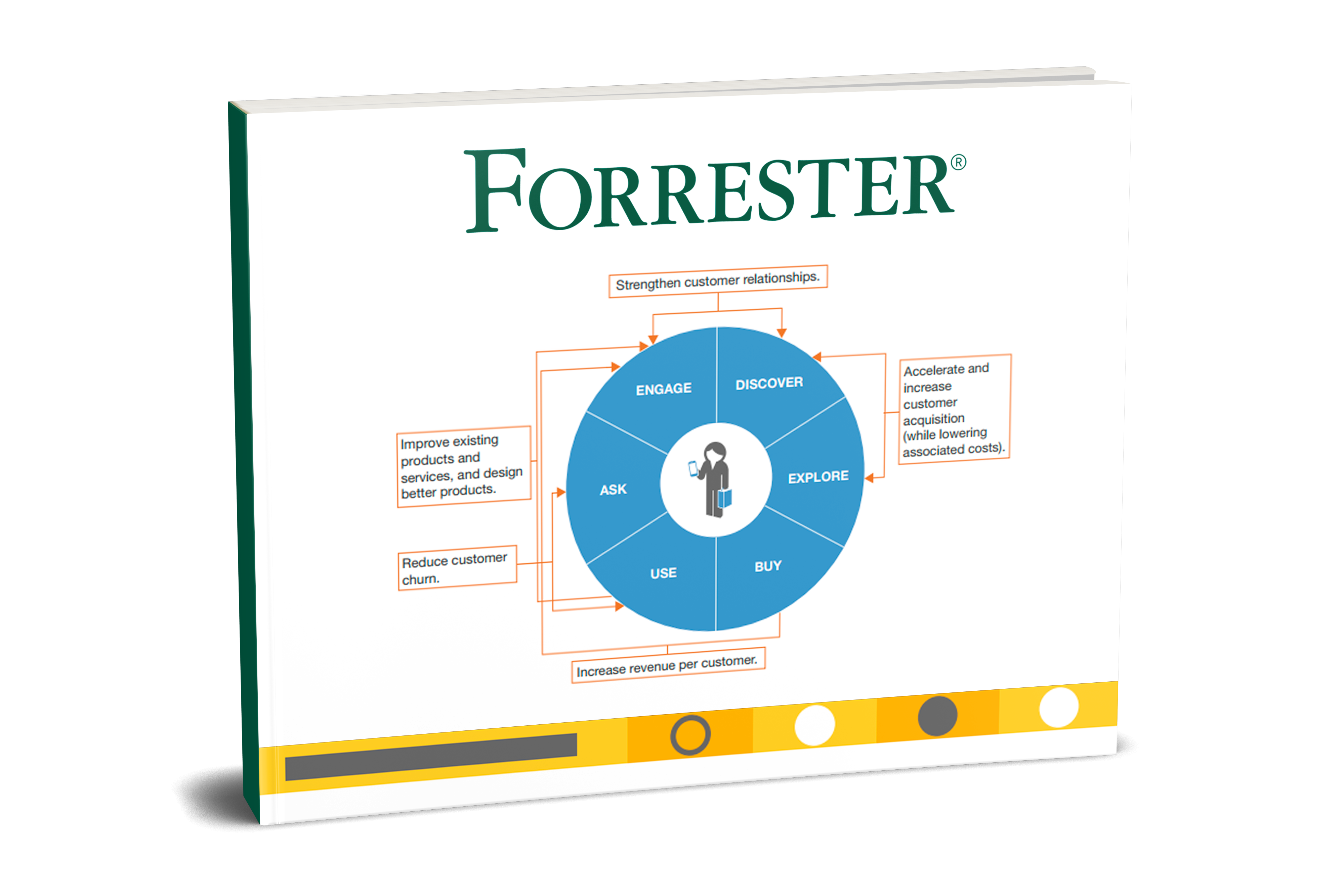 Forrester-report-cover-3-300.png