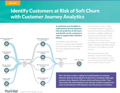 Use-Case-Loyalty-FinServ-Soft-Churn-Resources-Image.png