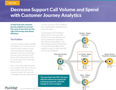 Use-Case-Ops-FinServ-Call-Volume-Spend-Resources-Image.png